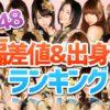 【衝撃の結果に!】 AKB48 出身校別偏差値ランキング!!