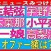 カーリング 女子・羽生結弦・宇野昌磨・高木菜那・小平奈緒・高梨沙羅のCMオファー額を発見